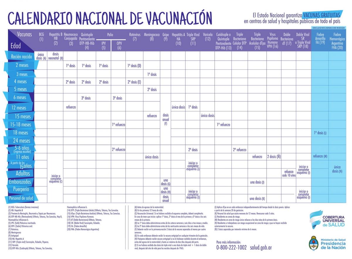 """Resultado de imagen para """"Campaña local de Vacunación de Hepatitis """"B"""" y Doble Adulto"""